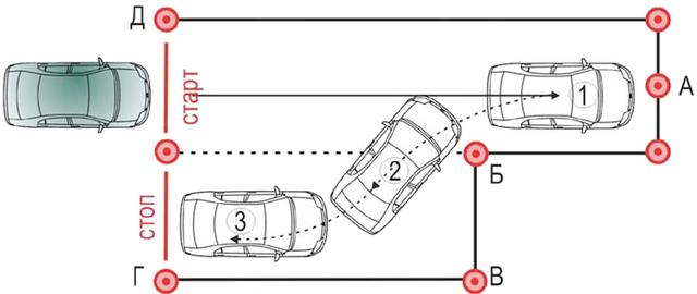 Параллельная парковка как сделать